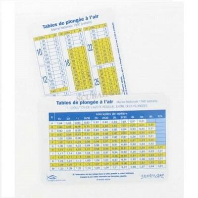 Таблица Декомпрессии Aqualung Mn90 фото
