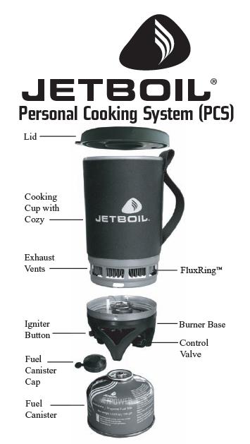 Система приготовления пищи Jetboil FLASH carbon, FLASH-CBN  - купить со скидкой
